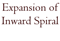 Expansion of  Inward Spiral